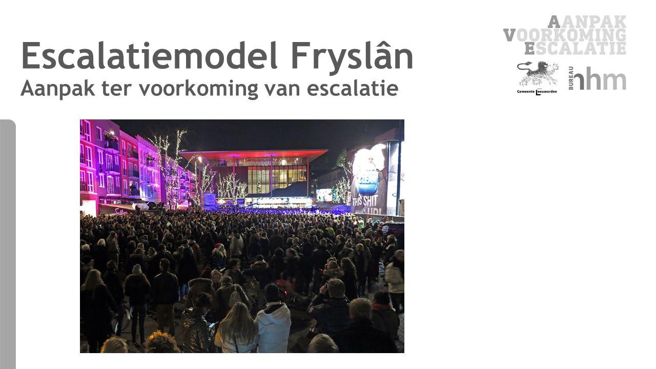 Escalatiemodel Fryslân Aanpak ter voorkoming van escalatie