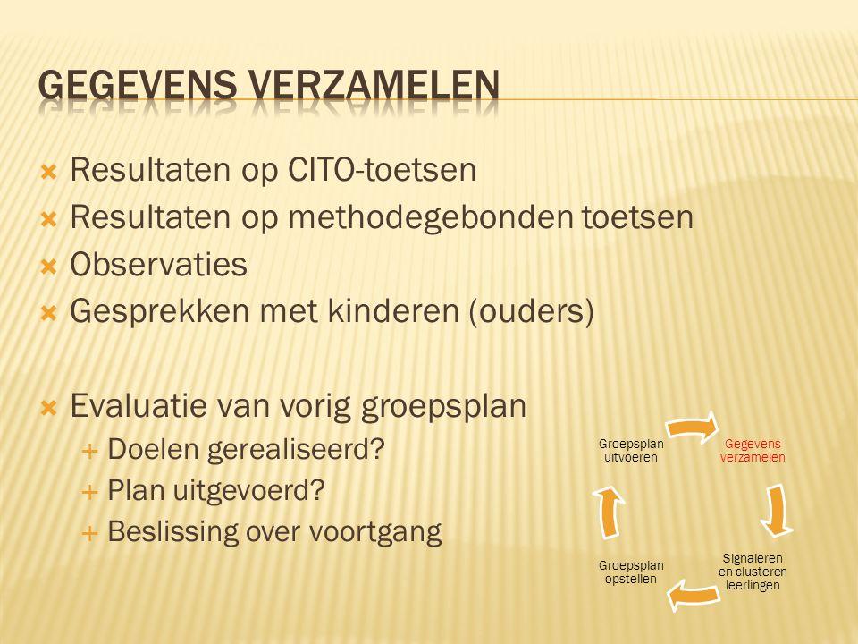  Resultaten op CITO-toetsen  Resultaten op methodegebonden toetsen  Observaties  Gesprekken met kinderen (ouders)  Evaluatie van vorig groepsplan  Doelen gerealiseerd.