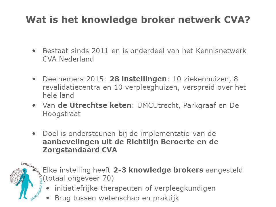Wat is het knowledge broker netwerk CVA? Bestaat sinds 2011 en is onderdeel van het Kennisnetwerk CVA Nederland Deelnemers 2015: 28 instellingen: 10