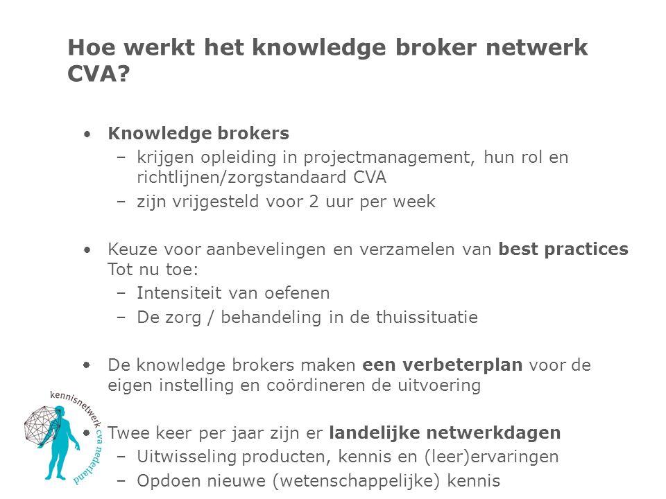 Hoe werkt het knowledge broker netwerk CVA? Knowledge brokers –krijgen opleiding in projectmanagement, hun rol en richtlijnen/zorgstandaard CVA –zijn