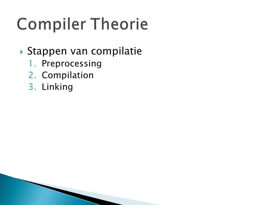  Stappen van compilatie 1.Preprocessing 2.Compilation 3.Linking