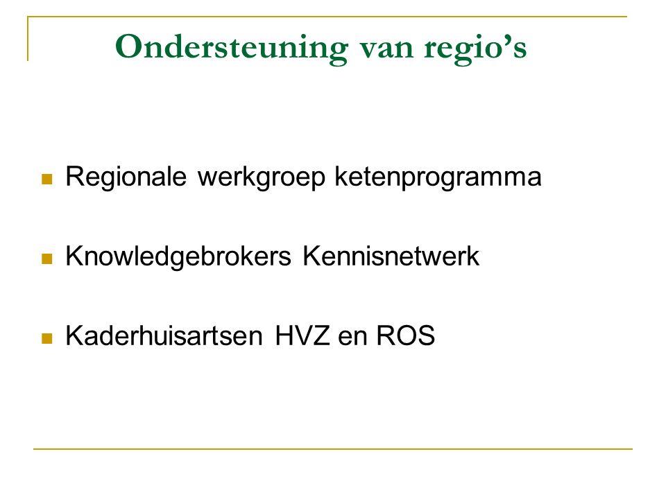 Ondersteuning van regio's Regionale werkgroep ketenprogramma Knowledgebrokers Kennisnetwerk Kaderhuisartsen HVZ en ROS