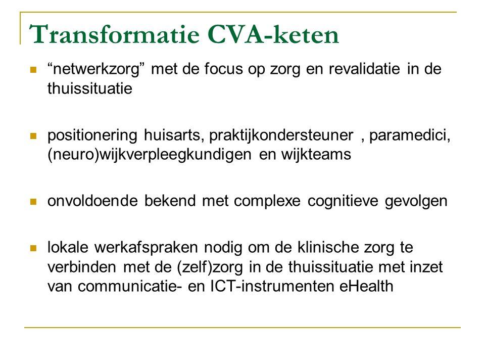 Transformatie CVA-keten netwerkzorg met de focus op zorg en revalidatie in de thuissituatie positionering huisarts, praktijkondersteuner, paramedici, (neuro)wijkverpleegkundigen en wijkteams onvoldoende bekend met complexe cognitieve gevolgen lokale werkafspraken nodig om de klinische zorg te verbinden met de (zelf)zorg in de thuissituatie met inzet van communicatie- en ICT-instrumenten eHealth