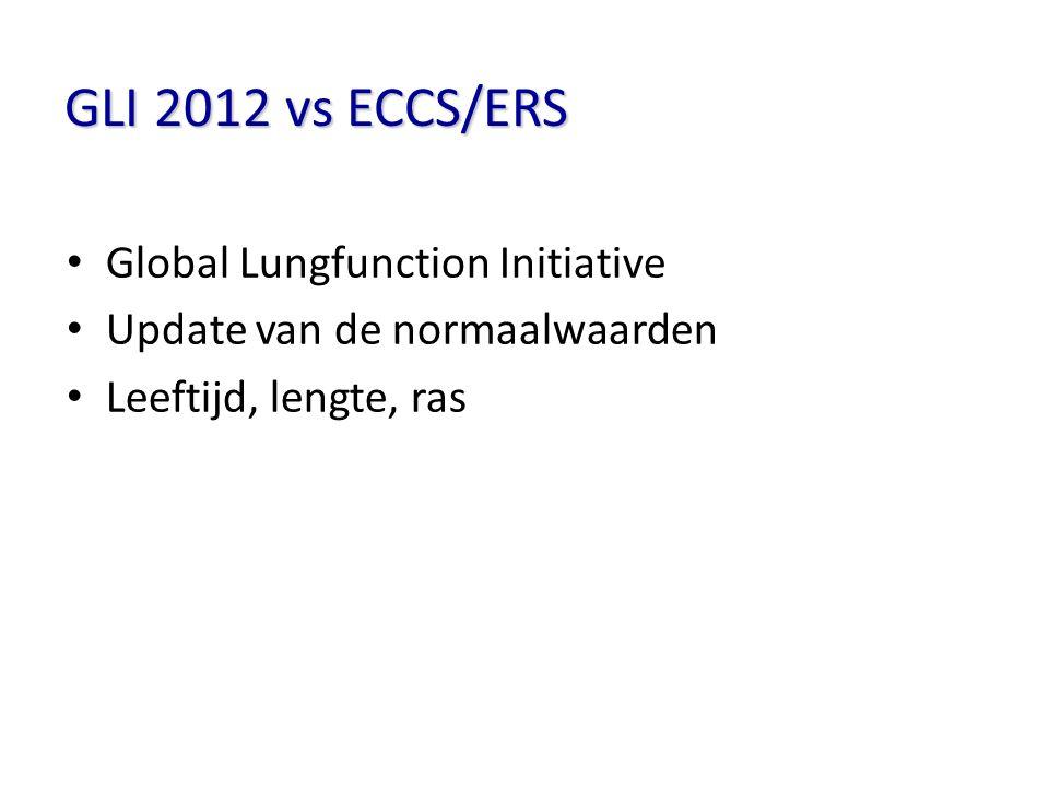 GLI 2012 vs ECCS/ERS Global Lungfunction Initiative Update van de normaalwaarden Leeftijd, lengte, ras