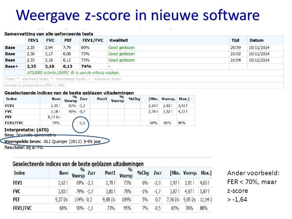 Weergave z-score in nieuwe software Ander voorbeeld: FER < 70%, maar z-score > -1,64