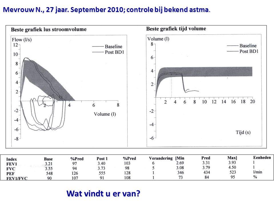 Mevrouw N., 27 jaar. September 2010; controle bij bekend astma. Wat vindt u er van?