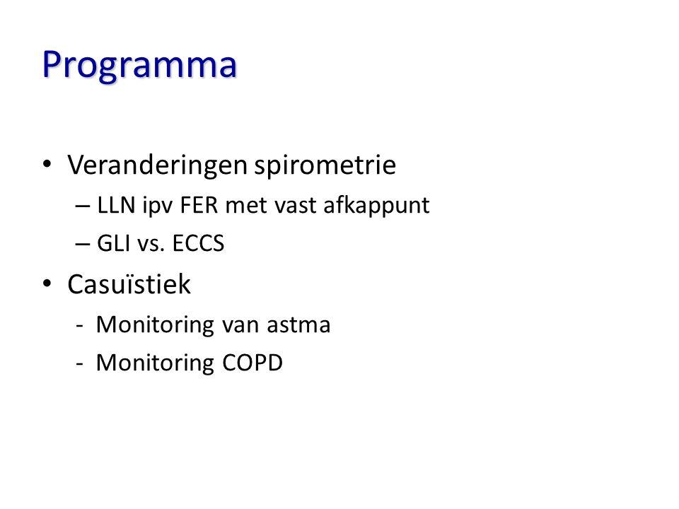 Programma Veranderingen spirometrie – LLN ipv FER met vast afkappunt – GLI vs. ECCS Casuïstiek - Monitoring van astma - Monitoring COPD