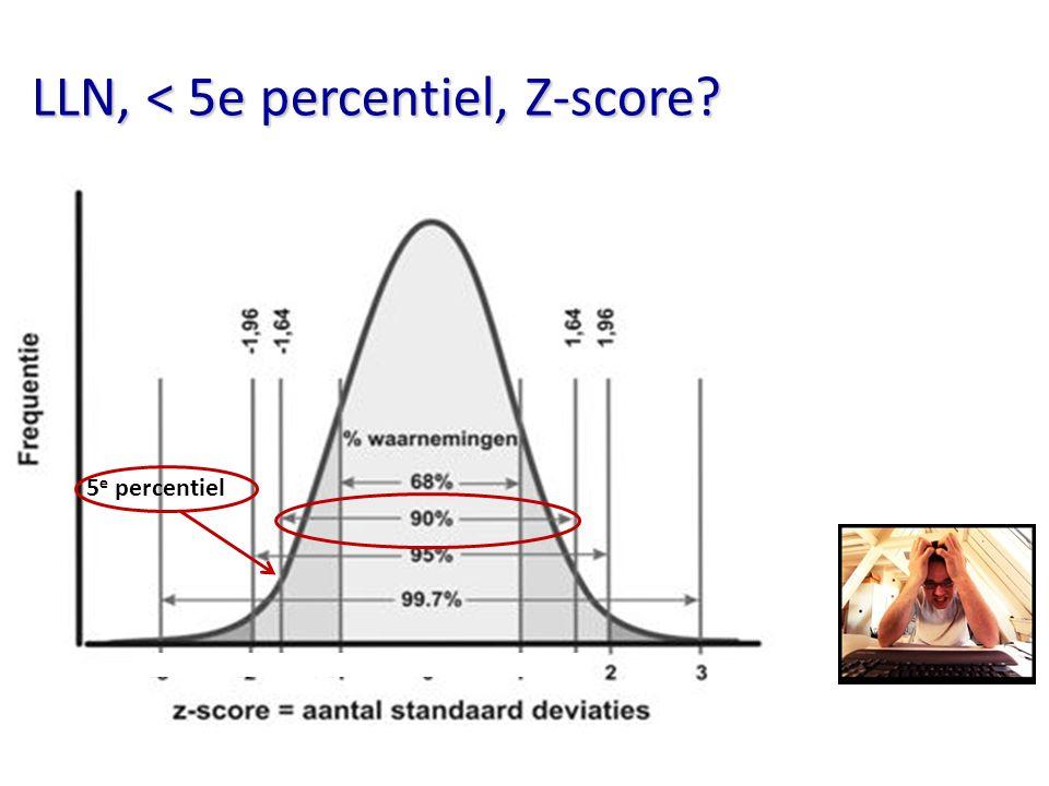 LLN, < 5e percentiel, Z-score? 5 e percentiel