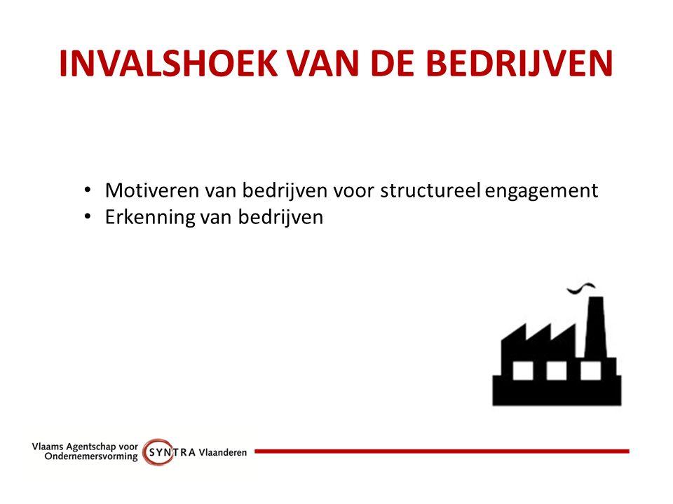 INVALSHOEK VAN DE BEDRIJVEN Motiveren van bedrijven voor structureel engagement Erkenning van bedrijven