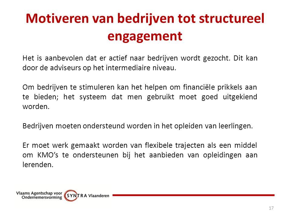 Motiveren van bedrijven tot structureel engagement 17 Het is aanbevolen dat er actief naar bedrijven wordt gezocht.