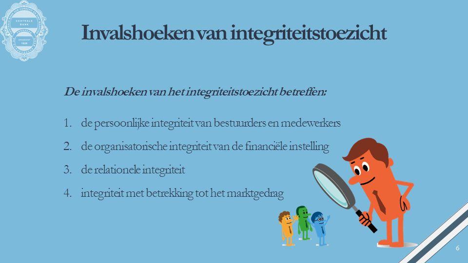 Invalshoeken van integriteitstoezicht De invalshoeken van het integriteitstoezicht betreffen: 1.de persoonlijke integriteit van bestuurders en medewer