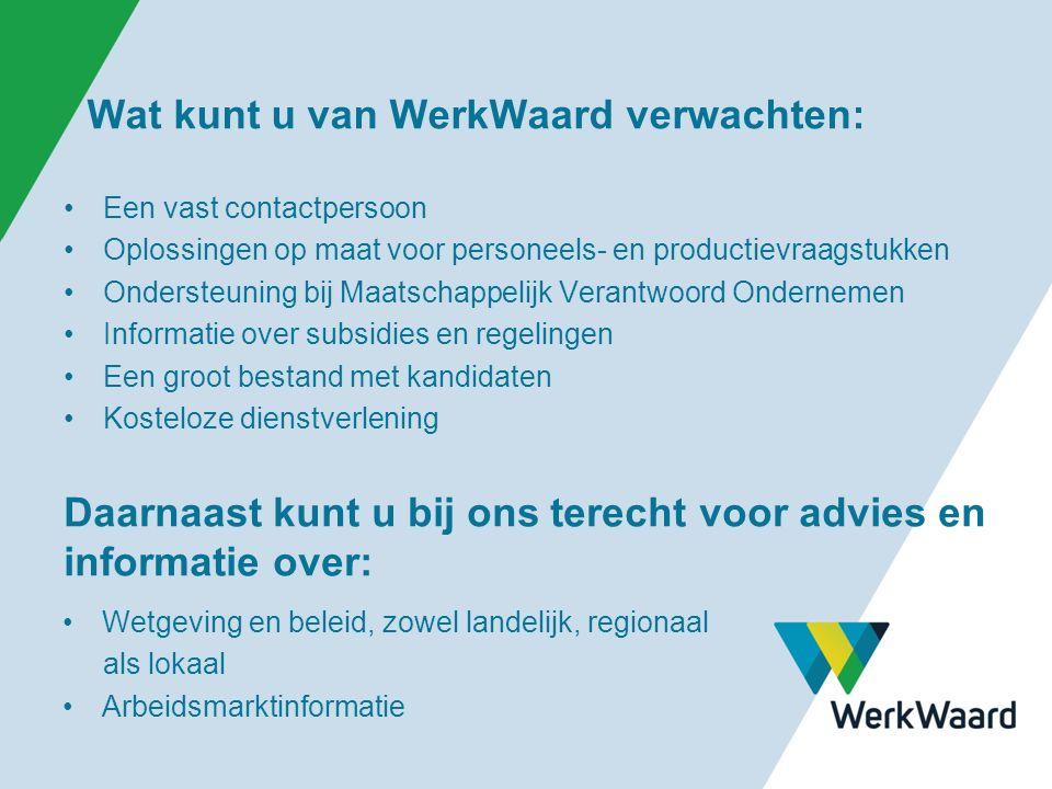 Meer informatie over WerkWaard.Wilt u meer weten over WerkWaard.