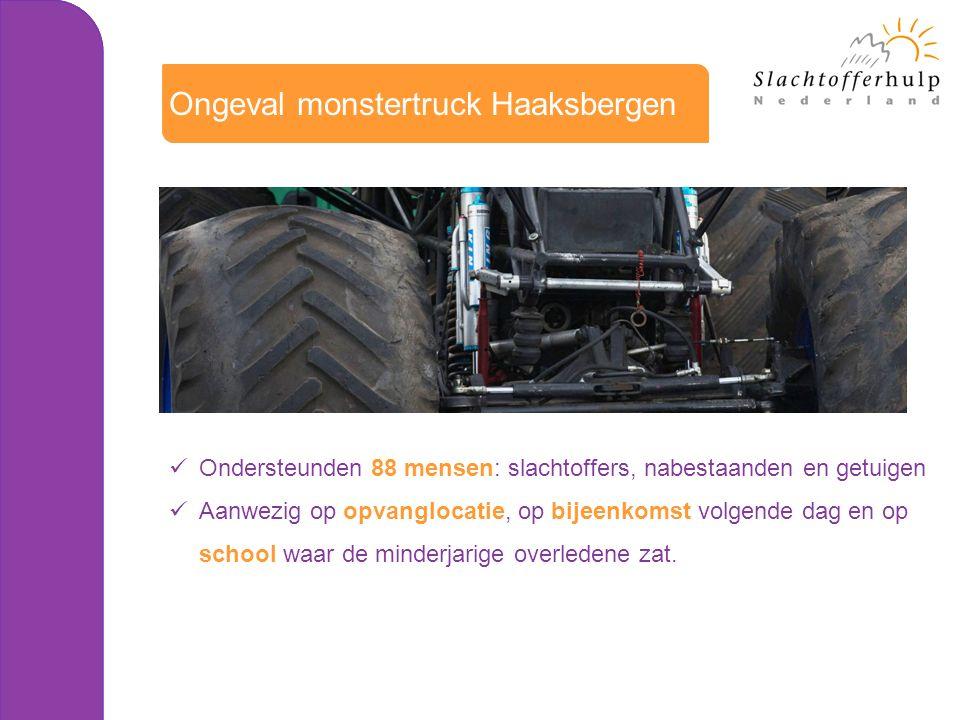 Ongeval monstertruck Haaksbergen Ondersteunden 88 mensen: slachtoffers, nabestaanden en getuigen Aanwezig op opvanglocatie, op bijeenkomst volgende dag en op school waar de minderjarige overledene zat.