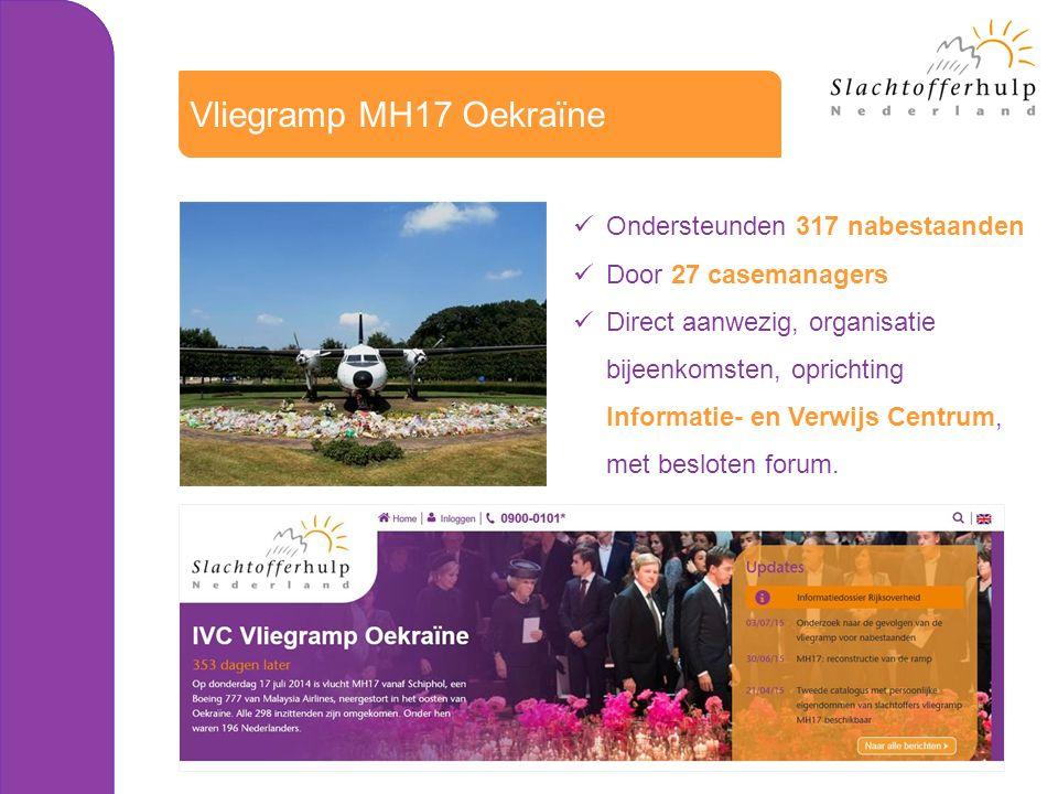 Vliegramp MH17 Oekraïne Ondersteunden 317 nabestaanden Door 27 casemanagers Direct aanwezig, organisatie bijeenkomsten, oprichting Informatie- en Verwijs Centrum, met besloten forum.