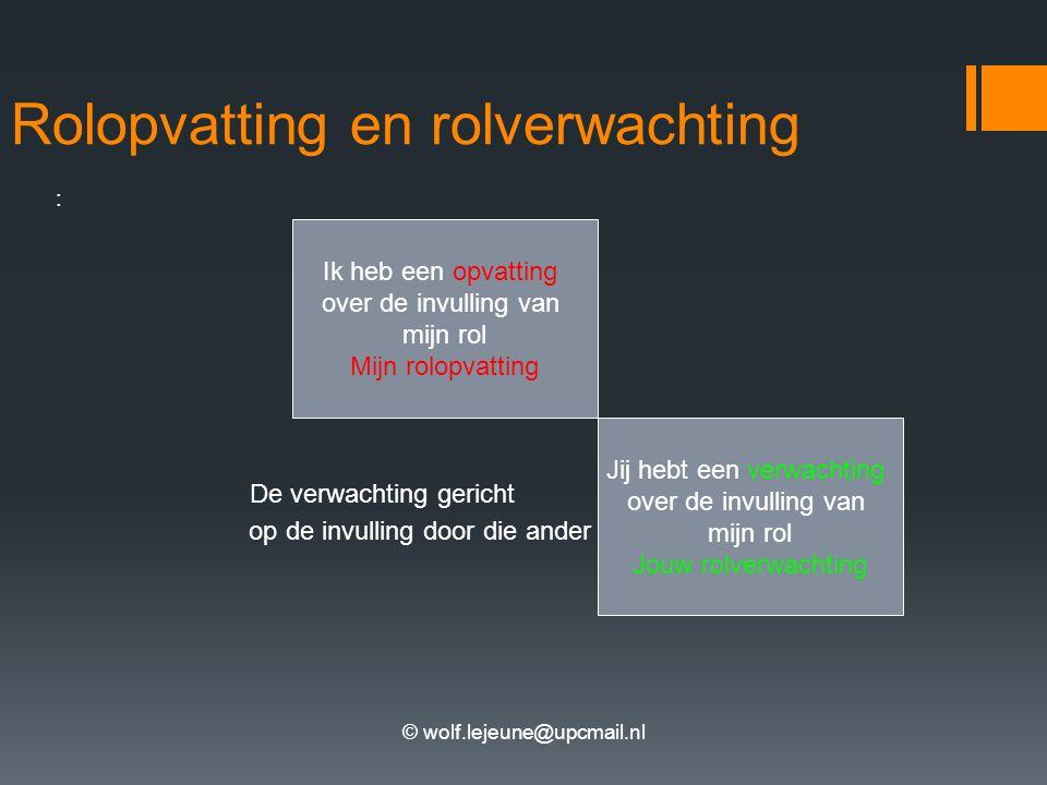 © wolf.lejeune@upcmail.nl Rolopvatting en rolverwachting De verwachting gericht op de invulling door die ander : Ik heb een opvatting over de invulling van mijn rol Mijn rolopvatting Jij hebt een verwachting over de invulling van mijn rol Jouw rolverwachting
