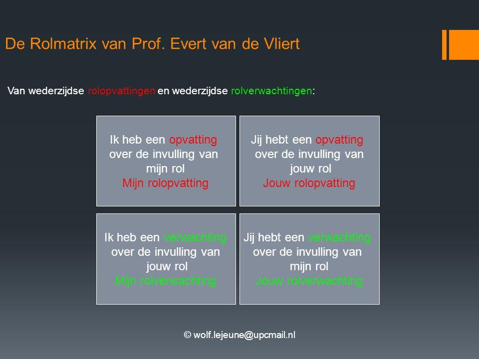 © wolf.lejeune@upcmail.nl De Rolmatrix van Prof.