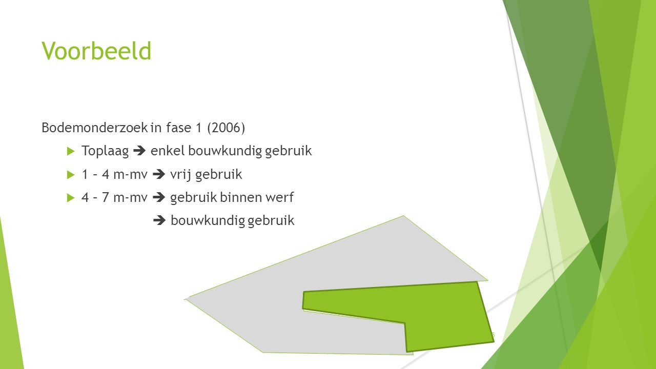 Voorbeeld Bodemonderzoek in fase 1 (2006)  Toplaag  enkel bouwkundig gebruik  1 – 4 m-mv  vrij gebruik  4 – 7 m-mv  gebruik binnen werf  bouwku