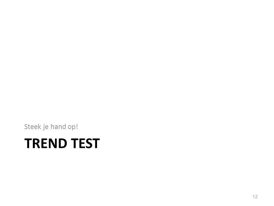TREND TEST Steek je hand op! 12