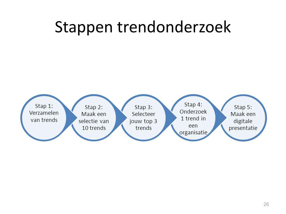 Stappen trendonderzoek 26 Stap 5: Maak een digitale presentatie Stap 4: Onderzoek 1 trend in een organisatie Stap 3: Selecteer jouw top 3 trends Stap 2: Maak een selectie van 10 trends Stap 1: Verzamelen van trends