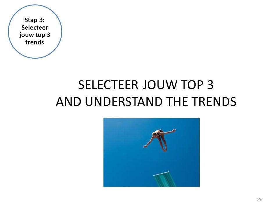 29 SELECTEER JOUW TOP 3 AND UNDERSTAND THE TRENDS Stap 3: Selecteer jouw top 3 trends