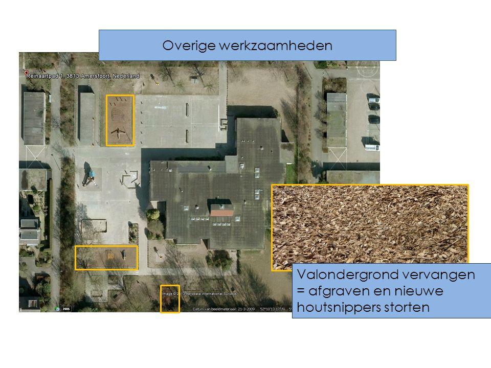 Overige werkzaamheden Valondergrond vervangen = afgraven en nieuwe houtsnippers storten