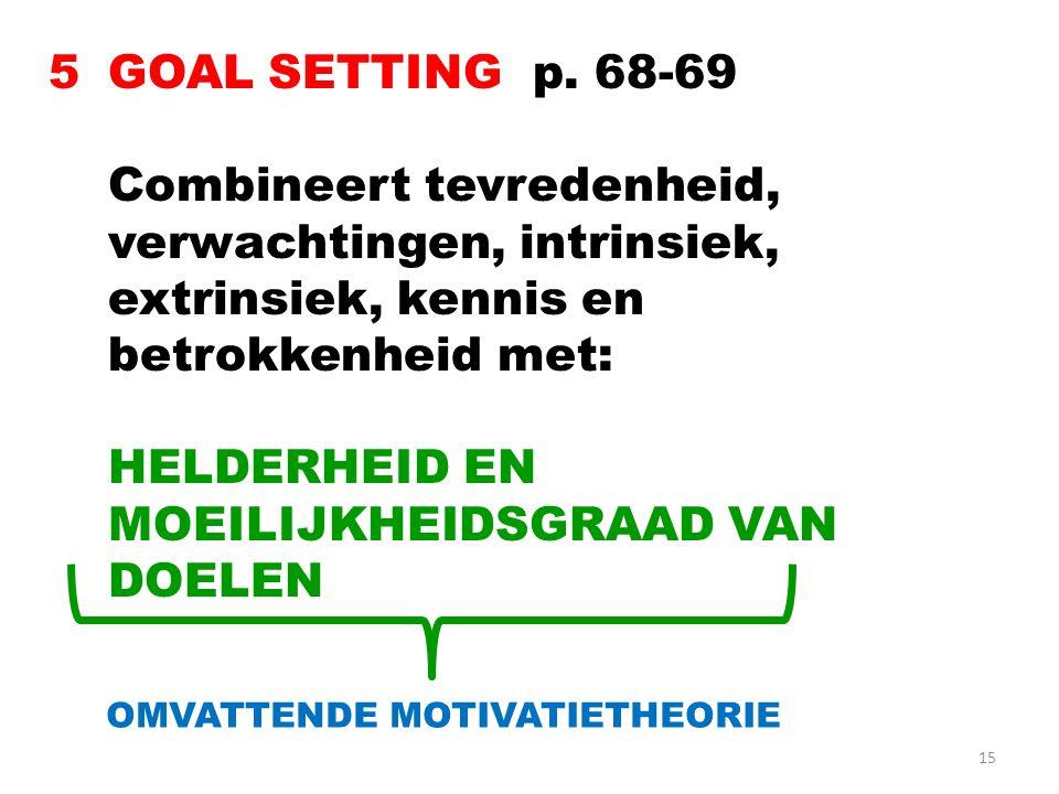 15 5GOAL SETTING p. 68-69 Combineert tevredenheid, verwachtingen, intrinsiek, extrinsiek, kennis en betrokkenheid met: HELDERHEID EN MOEILIJKHEIDSGRAA