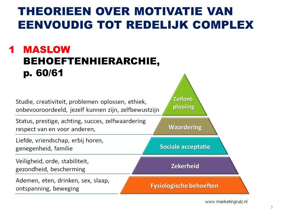 THEORIEEN OVER MOTIVATIE VAN EENVOUDIG TOT REDELIJK COMPLEX 3 www.marketingrulz.nl 1MASLOW BEHOEFTENHIERARCHIE, p.