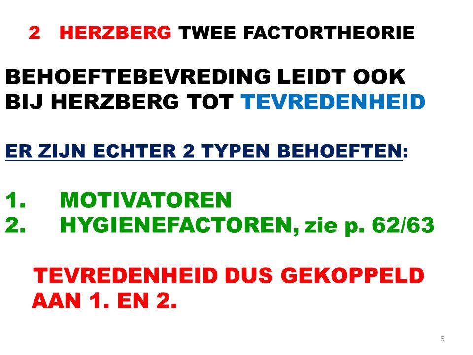 2 HERZBERG TWEE FACTORTHEORIE 5 BEHOEFTEBEVREDING LEIDT OOK BIJ HERZBERG TOT TEVREDENHEID ER ZIJN ECHTER 2 TYPEN BEHOEFTEN: 1.