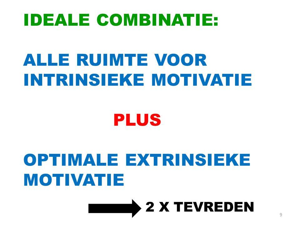 9 IDEALE COMBINATIE: ALLE RUIMTE VOOR INTRINSIEKE MOTIVATIE PLUS OPTIMALE EXTRINSIEKE MOTIVATIE 2 X TEVREDEN
