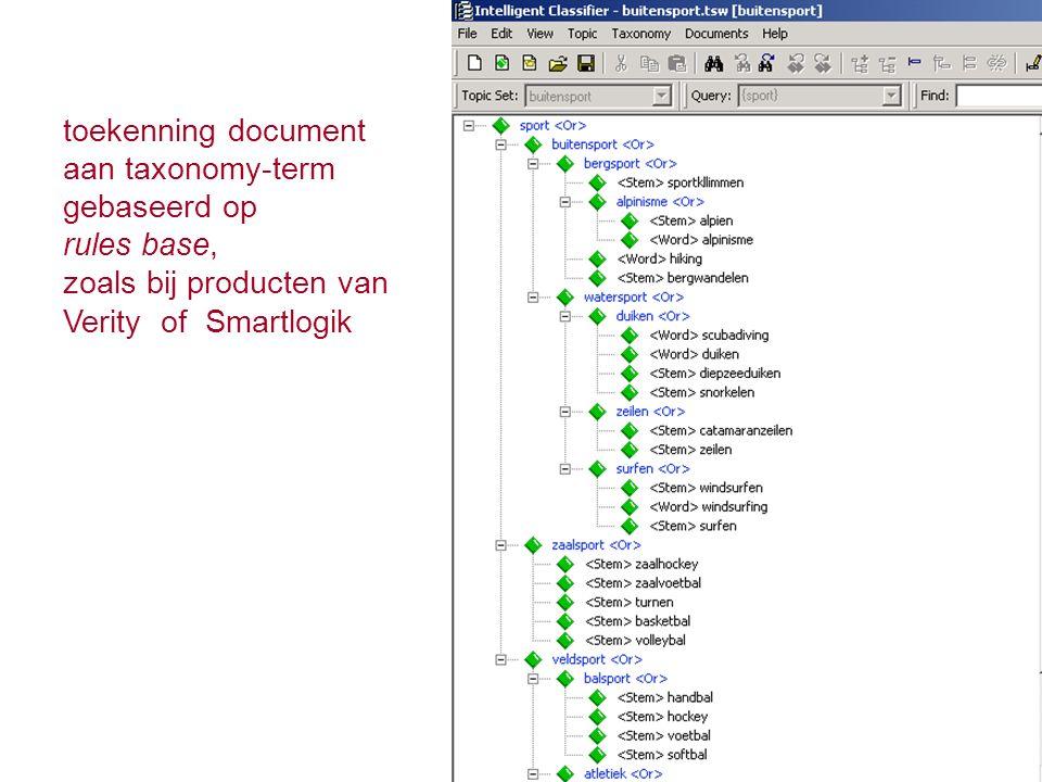 toekenning document aan taxonomy-term gebaseerd op rules base, zoals bij producten van Verity of Smartlogik