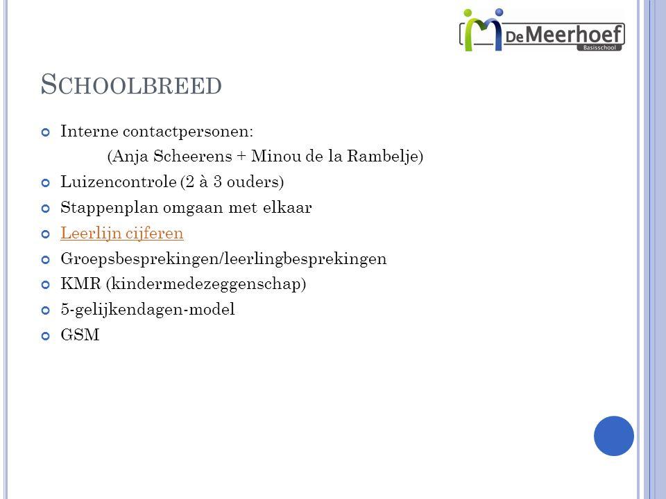 S CHOOLBREED Interne contactpersonen: (Anja Scheerens + Minou de la Rambelje) Luizencontrole (2 à 3 ouders) Stappenplan omgaan met elkaar Leerlijn cij
