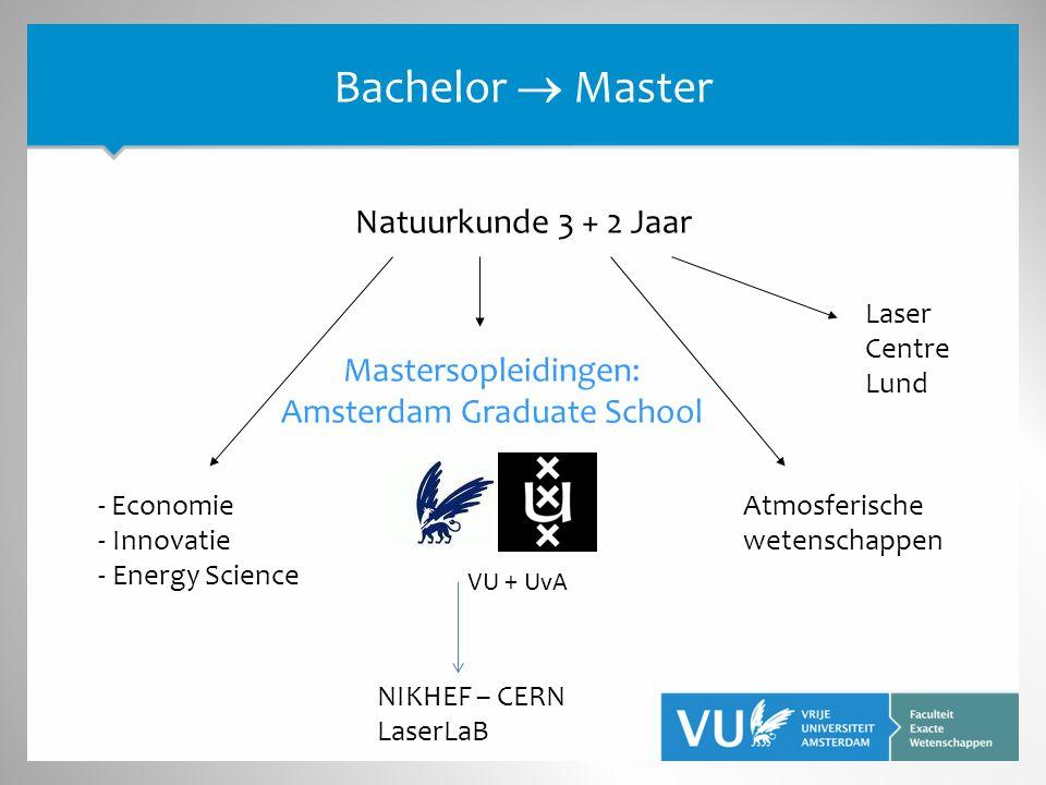 Laser Centre Lund Natuurkunde 3 + 2 Jaar Mastersopleidingen: Amsterdam Graduate School - Economie - Innovatie - Energy Science Atmosferische wetenschappen Bachelor  Master VU + UvA NIKHEF – CERN LaserLaB
