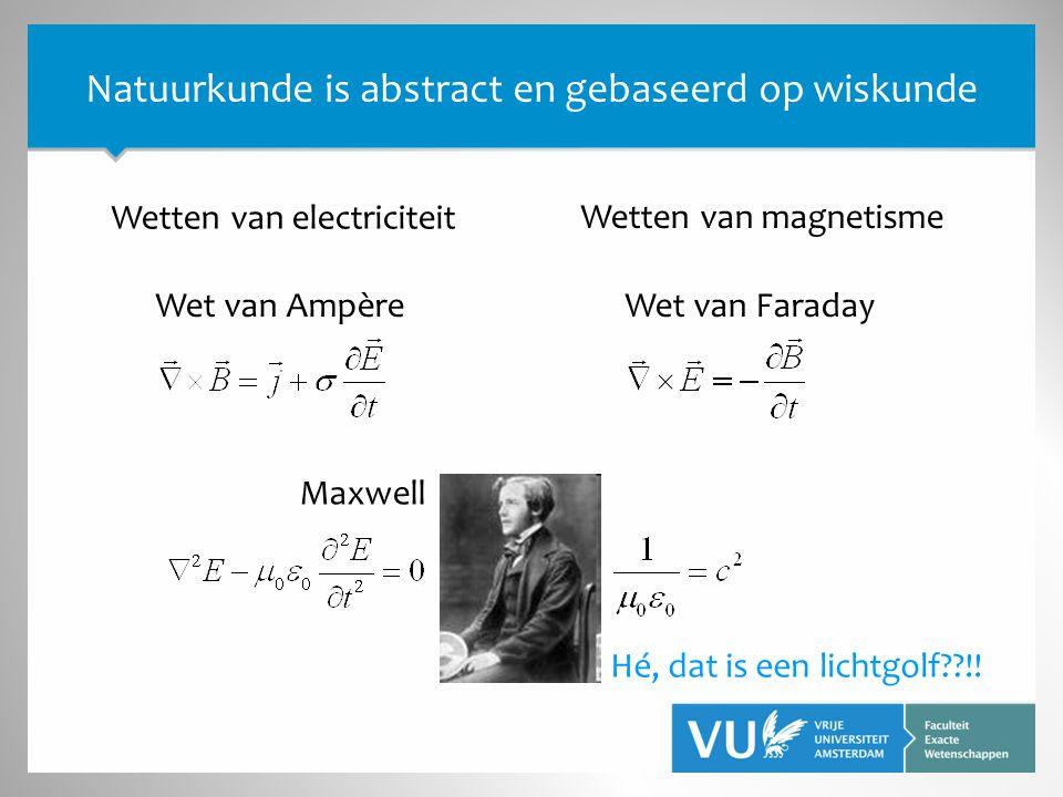 Wetten van electriciteit Wetten van magnetisme Wet van AmpèreWet van Faraday Maxwell Hé, dat is een lichtgolf !.