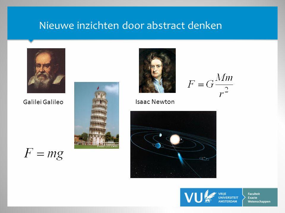 Nieuwe inzichten door abstract denken Galilei Galileo Isaac Newton