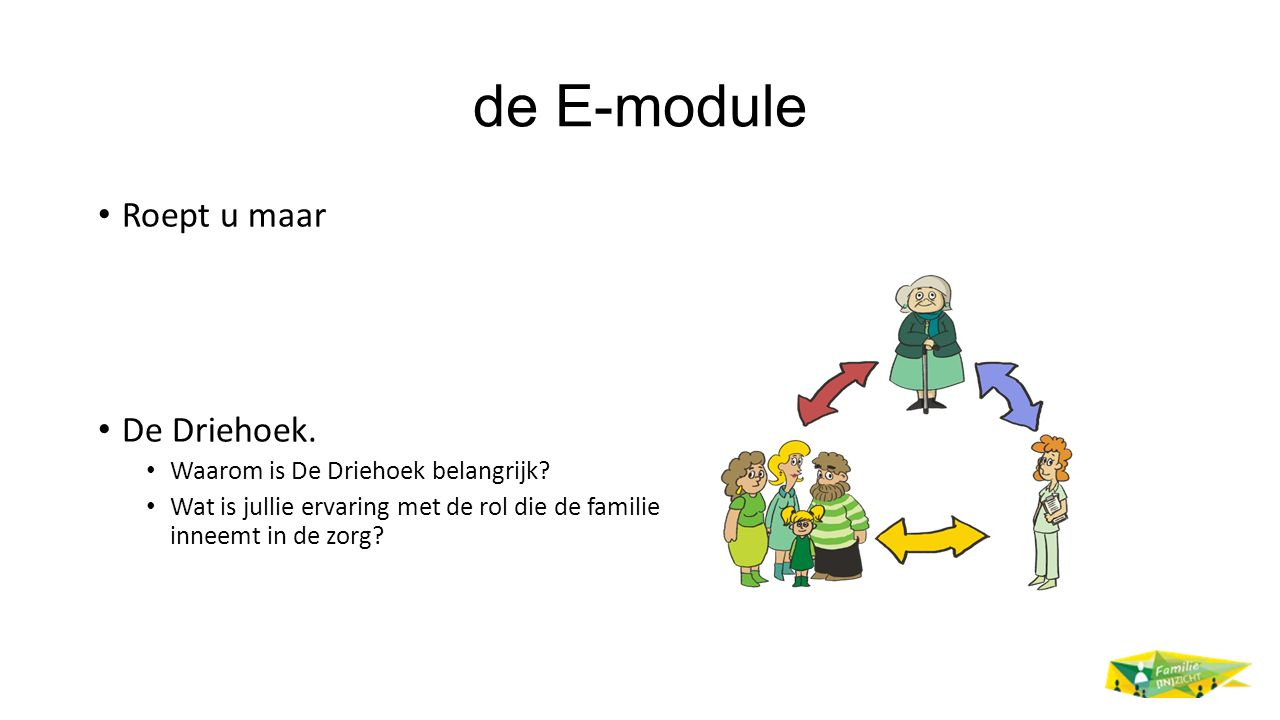 de E-module Roept u maar De Driehoek. Waarom is De Driehoek belangrijk? Wat is jullie ervaring met de rol die de familie inneemt in de zorg?