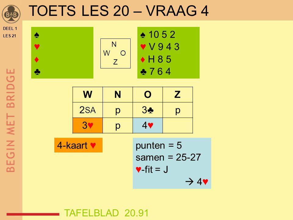 DEEL 1 LES 21 ♠♥♦♣♠♥♦♣ N W O Z WNOZ 2 SA p3♣p 3♥3♥p4♥4♥ ♠ 10 5 2 ♥ V 9 4 3 ♦ H 8 5 ♣ 7 6 4 punten = 5 samen = 25-27 ♥-fit = J  4♥ 4-kaart ♥ TAFELBLAD