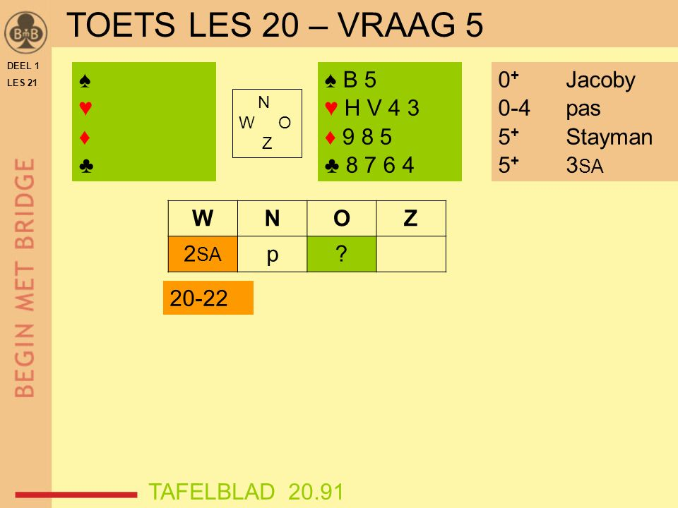 DEEL 1 LES 21 ♠♥♦♣♠♥♦♣ N W O Z WNOZ 2 SA p? ♠ B 5 ♥ H V 4 3 ♦ 9 8 5 ♣ 8 7 6 4 TAFELBLAD 20.91 0 + Jacoby 0-4 pas 5 + Stayman 5 + 3 SA 20-22 TOETS LES