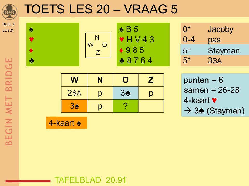 DEEL 1 LES 21 ♠♥♦♣♠♥♦♣ N W O Z WNOZ 2 SA p3♣p 3♠p? ♠ B 5 ♥ H V 4 3 ♦ 9 8 5 ♣ 8 7 6 4 punten = 6 samen = 26-28 4-kaart ♥  3♣ (Stayman) 4-kaart ♠ TAFEL