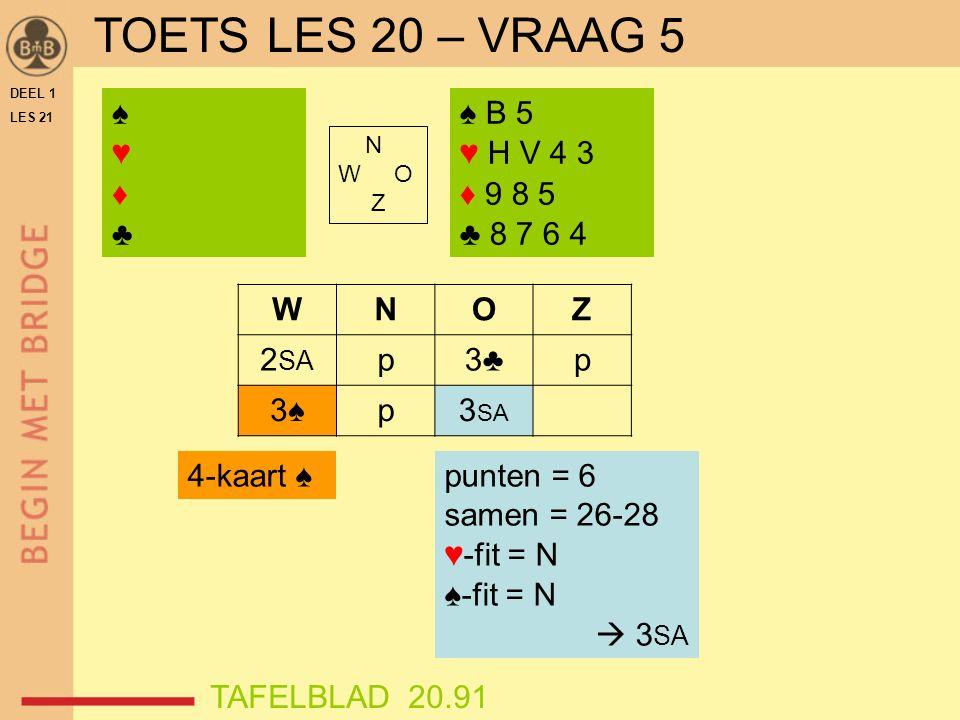 DEEL 1 LES 21 ♠♥♦♣♠♥♦♣ N W O Z WNOZ 2 SA p3♣p 3♠p3 SA ♠ B 5 ♥ H V 4 3 ♦ 9 8 5 ♣ 8 7 6 4 punten = 6 samen = 26-28 ♥-fit = N ♠-fit = N  3 SA 4-kaart ♠