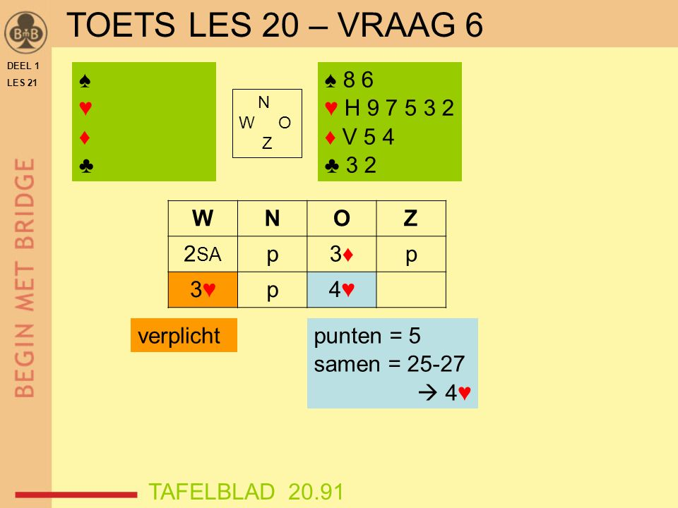 DEEL 1 LES 21 ♠♥♦♣♠♥♦♣ N W O Z WNOZ 2 SA p3♦3♦p 3♥3♥p4♥4♥ ♠ 8 6 ♥ H 9 7 5 3 2 ♦ V 5 4 ♣ 3 2 punten = 5 samen = 25-27  4♥ verplicht TAFELBLAD 20.91 TO