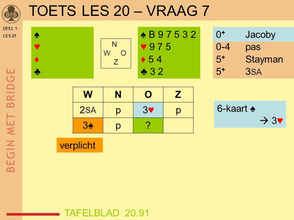 DEEL 1 LES 21 ♠♥♦♣♠♥♦♣ N W O Z WNOZ 2 SA p3♥3♥p 3♠p? ♠ B 9 7 5 3 2 ♥ 9 7 5 ♦ 5 4 ♣ 3 2 6-kaart ♠  3♥ verplicht TAFELBLAD 20.91 0 + Jacoby 0-4 pas 5 +