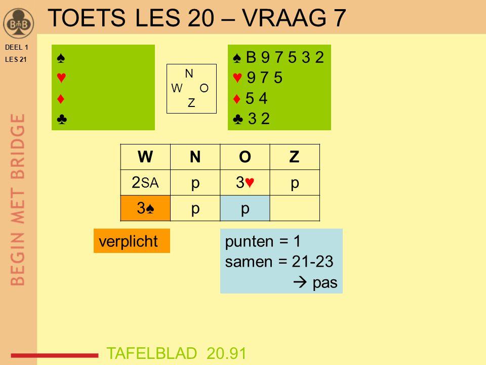 DEEL 1 LES 21 ♠♥♦♣♠♥♦♣ N W O Z WNOZ 2 SA p3♥3♥p 3♠pp punten = 1 samen = 21-23  pas ♠ B 9 7 5 3 2 ♥ 9 7 5 ♦ 5 4 ♣ 3 2 verplicht TAFELBLAD 20.91 TOETS