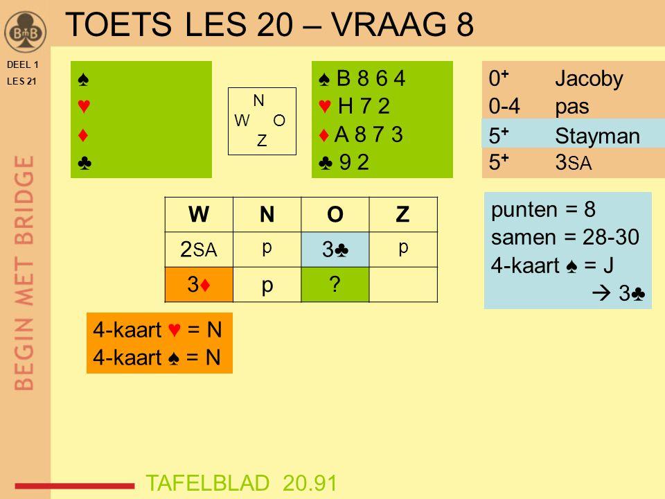 DEEL 1 LES 21 ♠♥♦♣♠♥♦♣ N W O Z WNOZ 2 SA p 3♣ p 3♦3♦p? punten = 8 samen = 28-30 4-kaart ♠ = J  3♣ ♠ B 8 6 4 ♥ H 7 2 ♦ A 8 7 3 ♣ 9 2 4-kaart ♥ = N 4-k