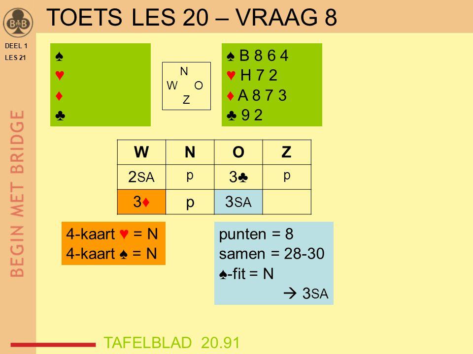 DEEL 1 LES 21 ♠♥♦♣♠♥♦♣ N W O Z WNOZ 2 SA p 3♣ p 3♦3♦p3 SA punten = 8 samen = 28-30 ♠-fit = N  3 SA ♠ B 8 6 4 ♥ H 7 2 ♦ A 8 7 3 ♣ 9 2 4-kaart ♥ = N 4-