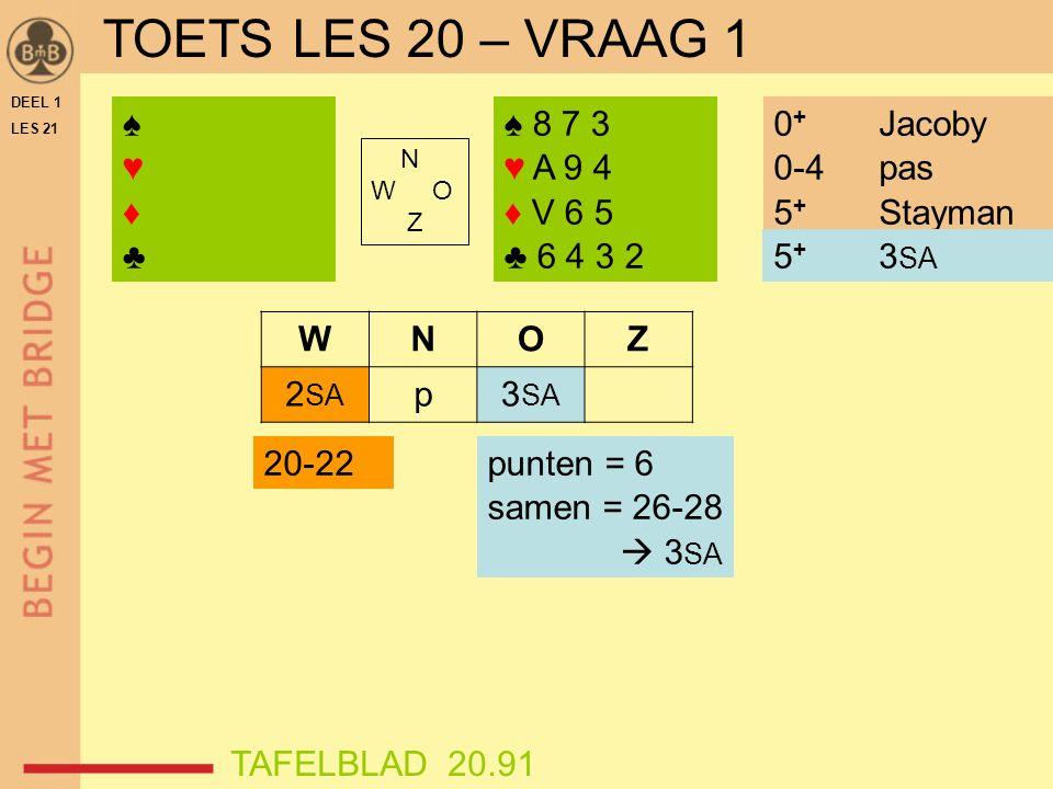 DEEL 1 LES 21 ♠♥♦♣♠♥♦♣ N W O Z WNOZ 2 SA p3 SA 20-22 ♠ 8 7 3 ♥ A 9 4 ♦ V 6 5 ♣ 6 4 3 2 punten = 6 samen = 26-28  3 SA TOETS LES 20 – VRAAG 1 TAFELBLA