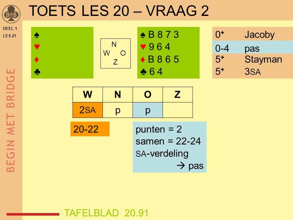 DEEL 1 LES 21 ♠♥♦♣♠♥♦♣ N W O Z WNOZ 2 SA pp ♠ B 8 7 3 ♥ 9 6 4 ♦ B 8 6 5 ♣ 6 4 punten = 2 samen = 22-24 SA -verdeling  pas TAFELBLAD 20.91 0 + Jacoby