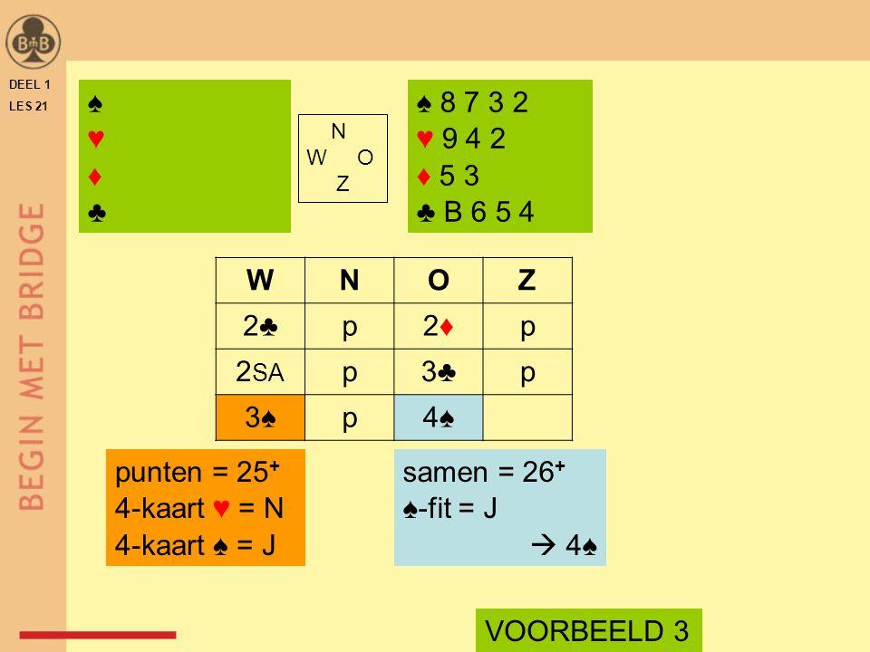 DEEL 1 LES 21 ♠ 8 7 3 2 ♥ 9 4 2 ♦ 5 3 ♣ B 6 5 4 N W O Z WNOZ 2♣p2♦2♦p 2 SA p3♣p 3♠p4♠ samen = 26 + ♠-fit = J  4♠ VOORBEELD 3 punten = 25 + 4-kaart ♥