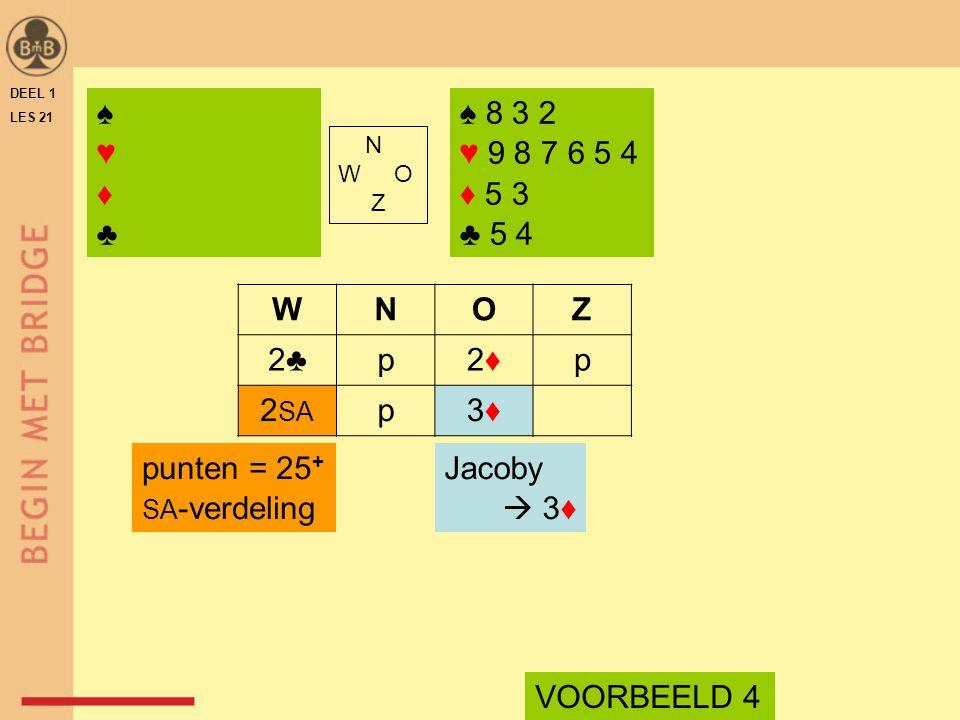 DEEL 1 LES 21 ♠ 8 3 2 ♥ 9 8 7 6 5 4 ♦ 5 3 ♣ 5 4 N W O Z WNOZ 2♣p2♦2♦p 2 SA p3♦3♦ Jacoby  3♦ VOORBEELD 4 punten = 25 + SA -verdeling ♠♥♦♣♠♥♦♣