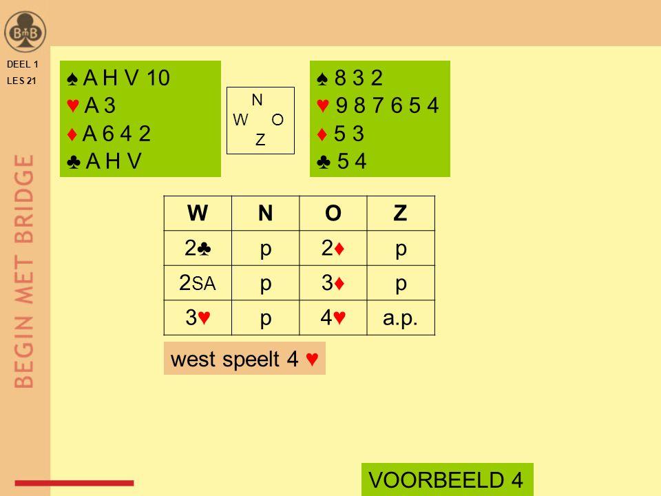 DEEL 1 LES 21 ♠ A H V 10 ♥ A 3 ♦ A 6 4 2 ♣ A H V N W O Z WNOZ 2♣p2♦2♦p 2 SA p3♦3♦p 3♥3♥p4♥4♥a.p. ♠ 8 3 2 ♥ 9 8 7 6 5 4 ♦ 5 3 ♣ 5 4 VOORBEELD 4 west sp