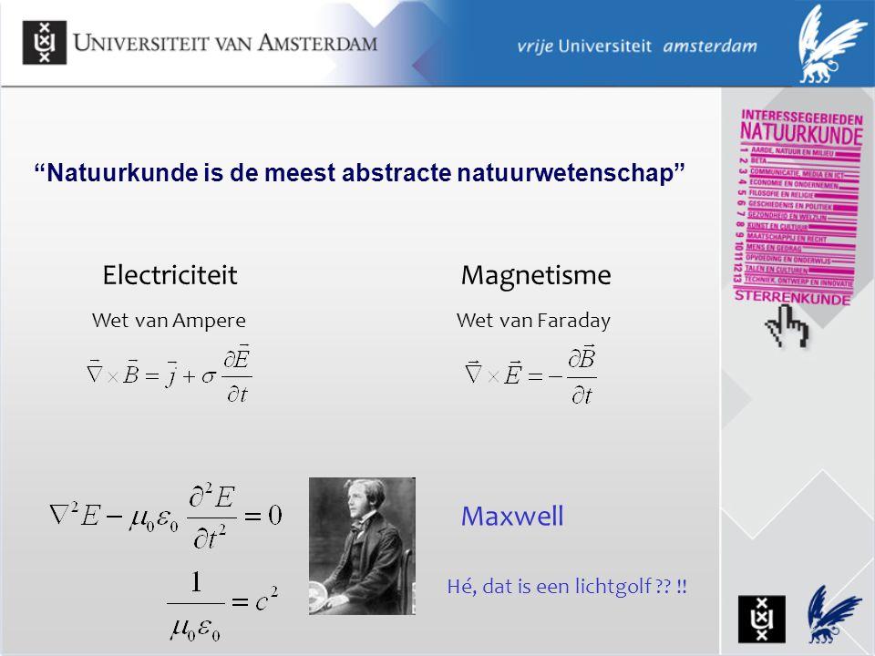"""ElectriciteitMagnetisme Wet van AmpereWet van Faraday Maxwell Hé, dat is een lichtgolf ?? !! """"Natuurkunde is de meest abstracte natuurwetenschap"""""""